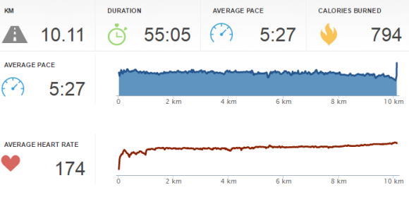 course-lasalle-resultat